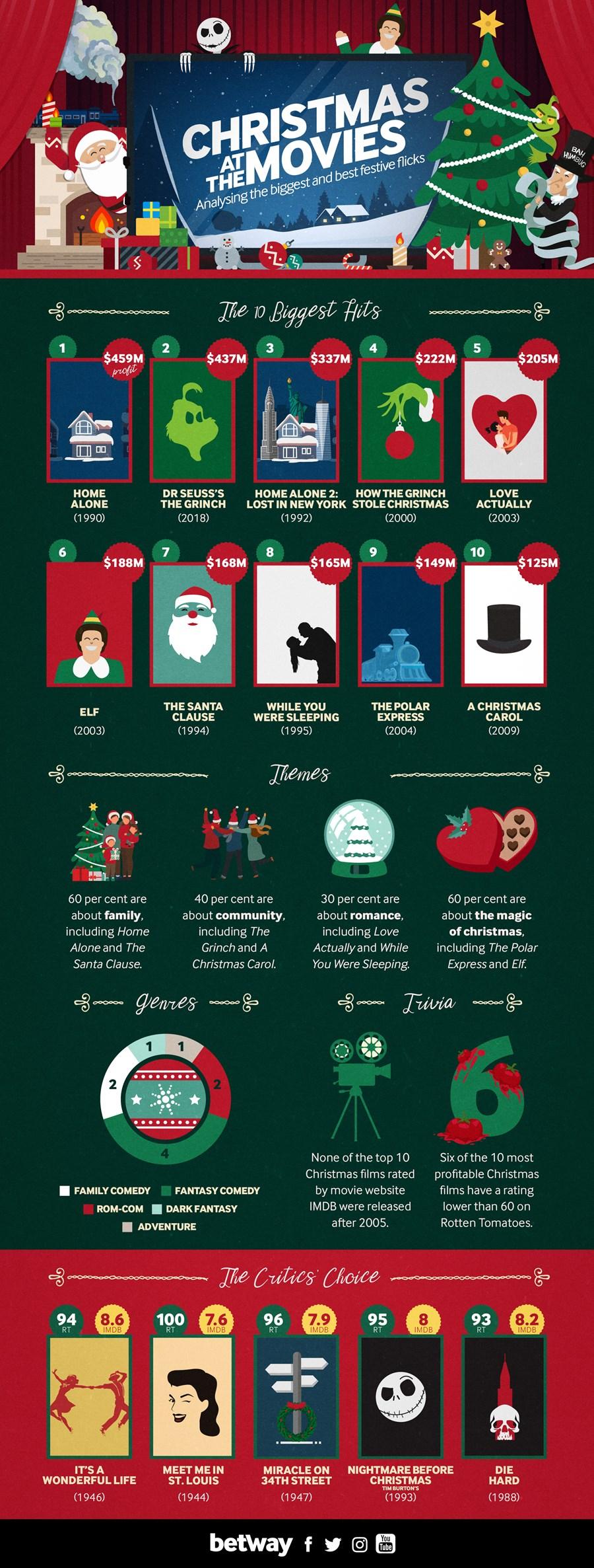 christmas-movies-final.jpg