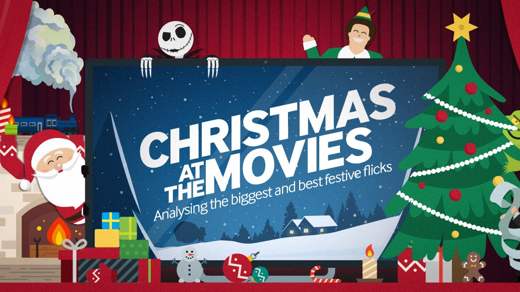 Where have all the great Christmas films gone?